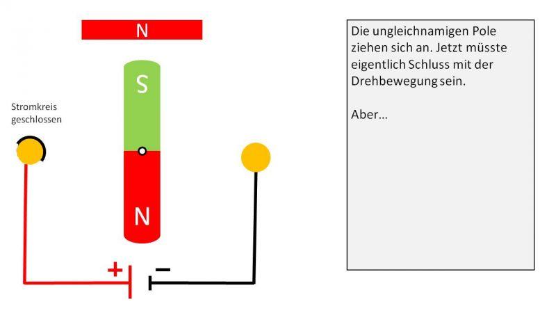 Schön Schaltplan Ziehen Bilder - Die Besten Elektrischen Schaltplan ...